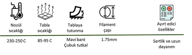 ABS Filament Açıklama