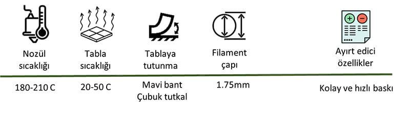 PLA Filament Açıklama