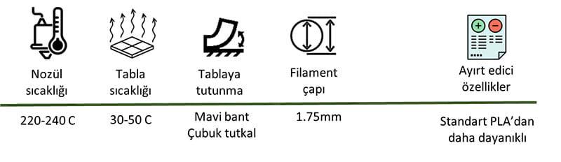 PLA Plus Filament Açıklama